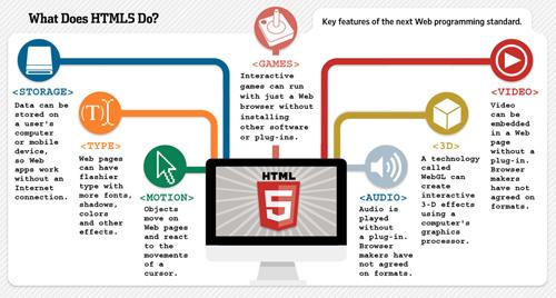HTML5s.jpg